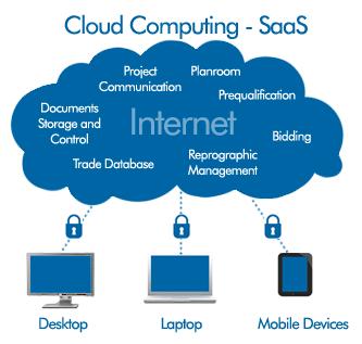 cloud computing service essay